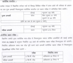 Rajasthan Jail Prahari Result & Answer Key 2018